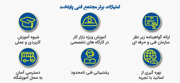 مجتمع فنی تهران پایتخت