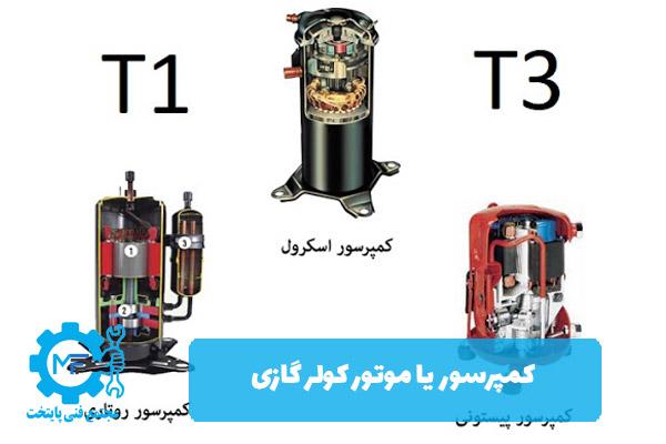 تقسیم بندی قطعات کولر گازی بر اسا