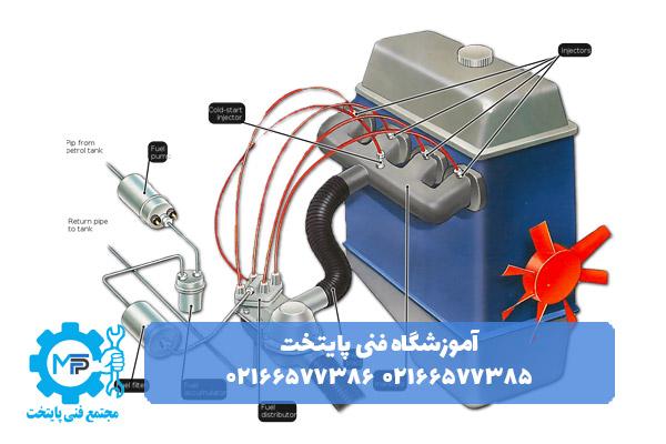 سیستم های سوخت رسانی خودرو