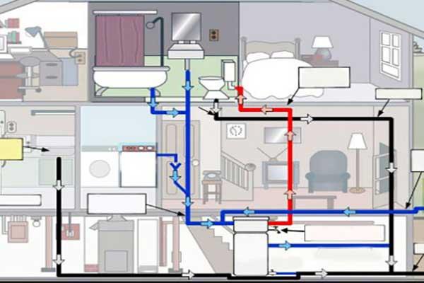 آموزش لوله کشی ساختمان